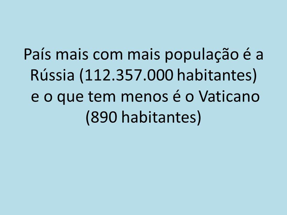 País mais com mais população é a Rússia (112. 357