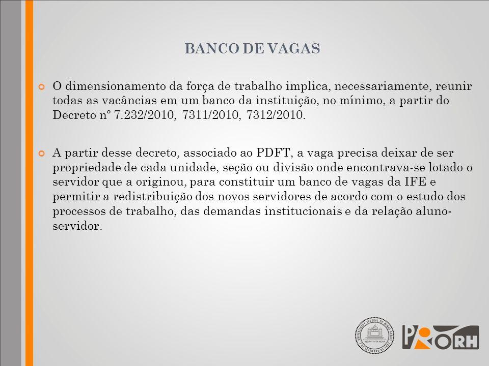 BANCO DE VAGAS