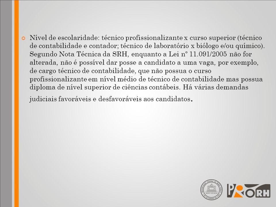 Nível de escolaridade: técnico profissionalizante x curso superior (técnico de contabilidade e contador; técnico de laboratório x biólogo e/ou químico).