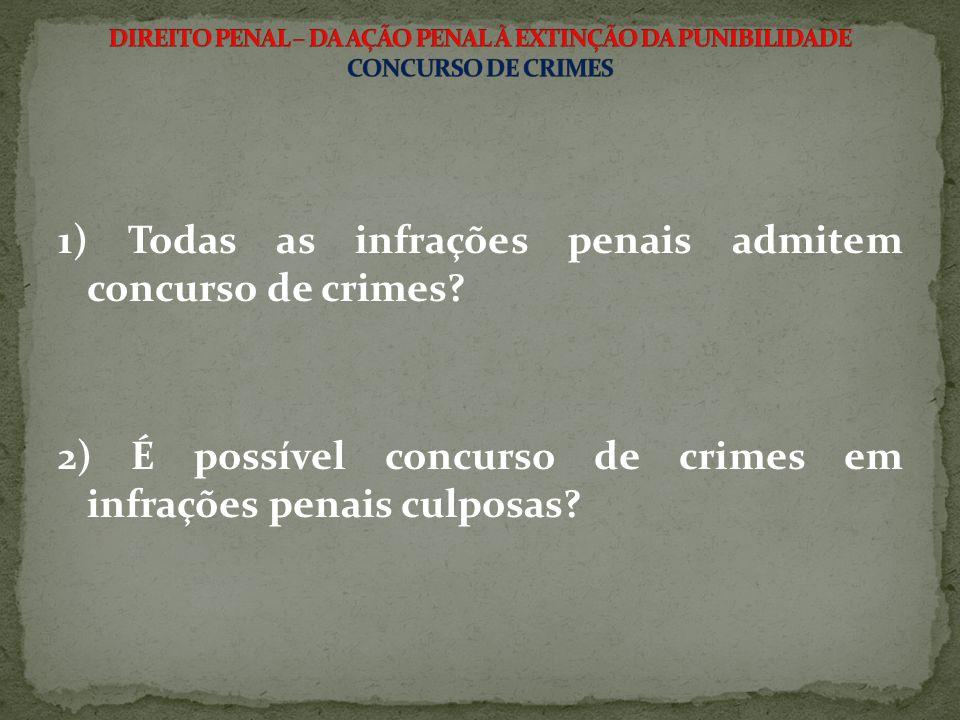 DIREITO PENAL – DA AÇÃO PENAL À EXTINÇÃO DA PUNIBILIDADE CONCURSO DE CRIMES