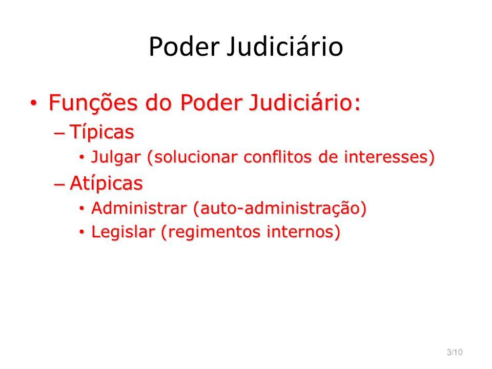 Poder Judiciário Funções do Poder Judiciário: Típicas Atípicas
