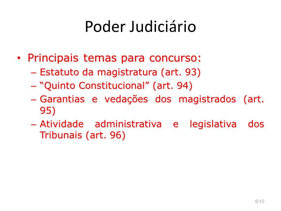 Poder Judiciário Principais temas para concurso: