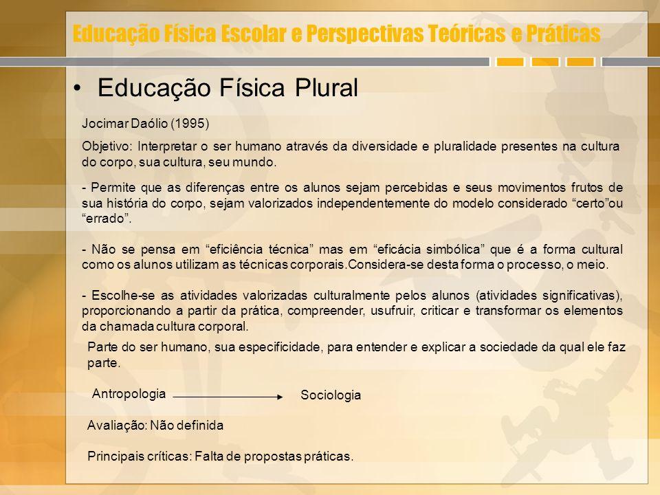 Educação Física Escolar e Perspectivas Teóricas e Práticas