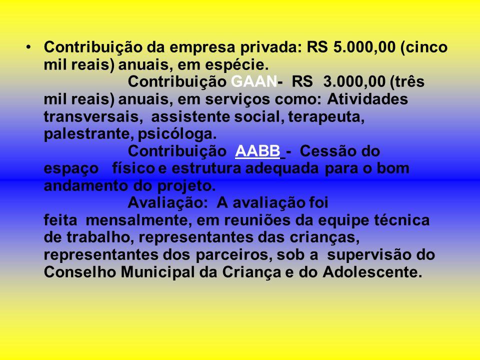 Contribuição da empresa privada: RS 5