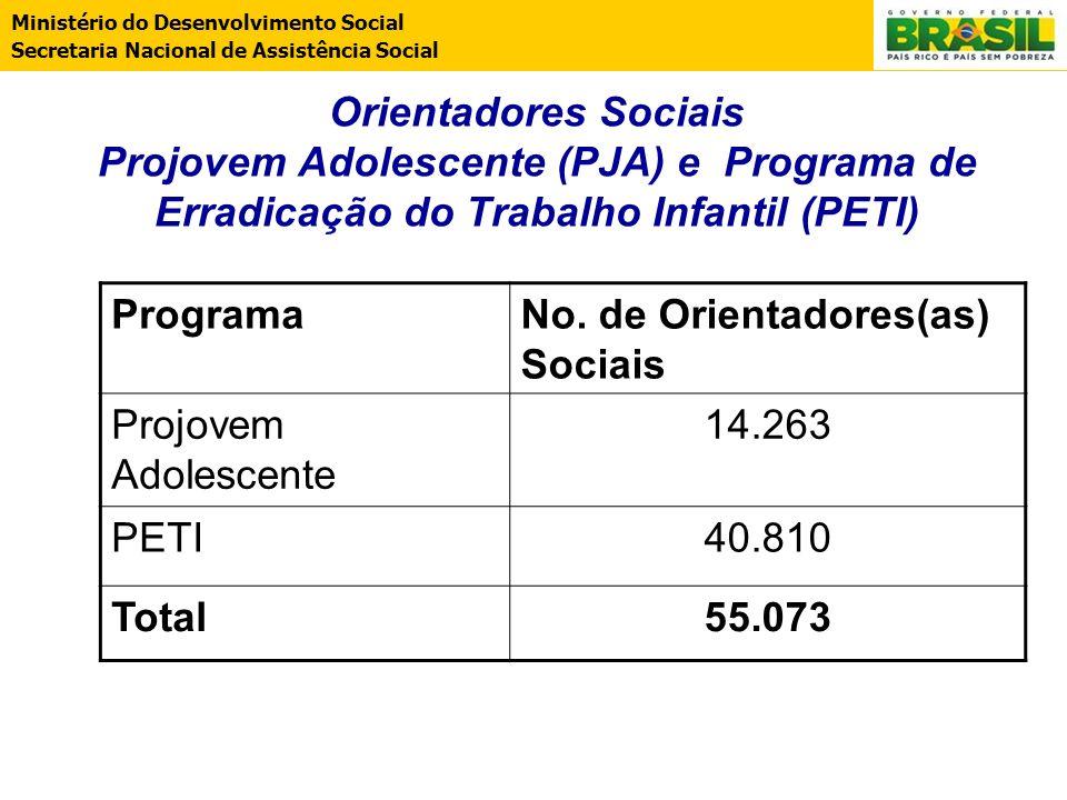 Orientadores Sociais Projovem Adolescente (PJA) e Programa de Erradicação do Trabalho Infantil (PETI)