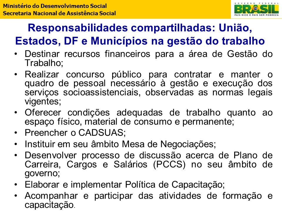 Responsabilidades compartilhadas: União, Estados, DF e Municípios na gestão do trabalho