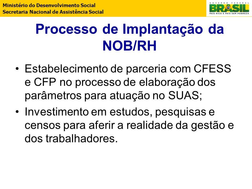 Processo de Implantação da NOB/RH