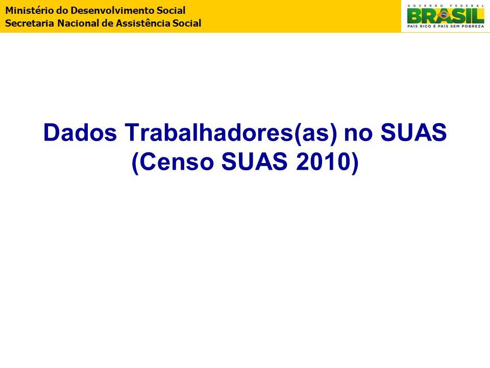 Dados Trabalhadores(as) no SUAS (Censo SUAS 2010)