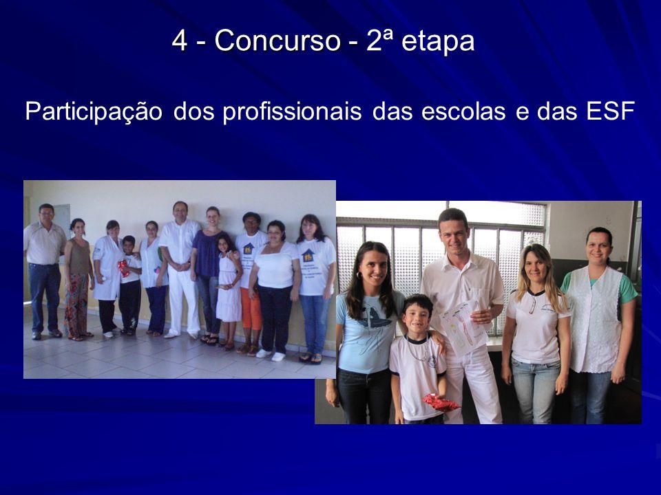 Participação dos profissionais das escolas e das ESF