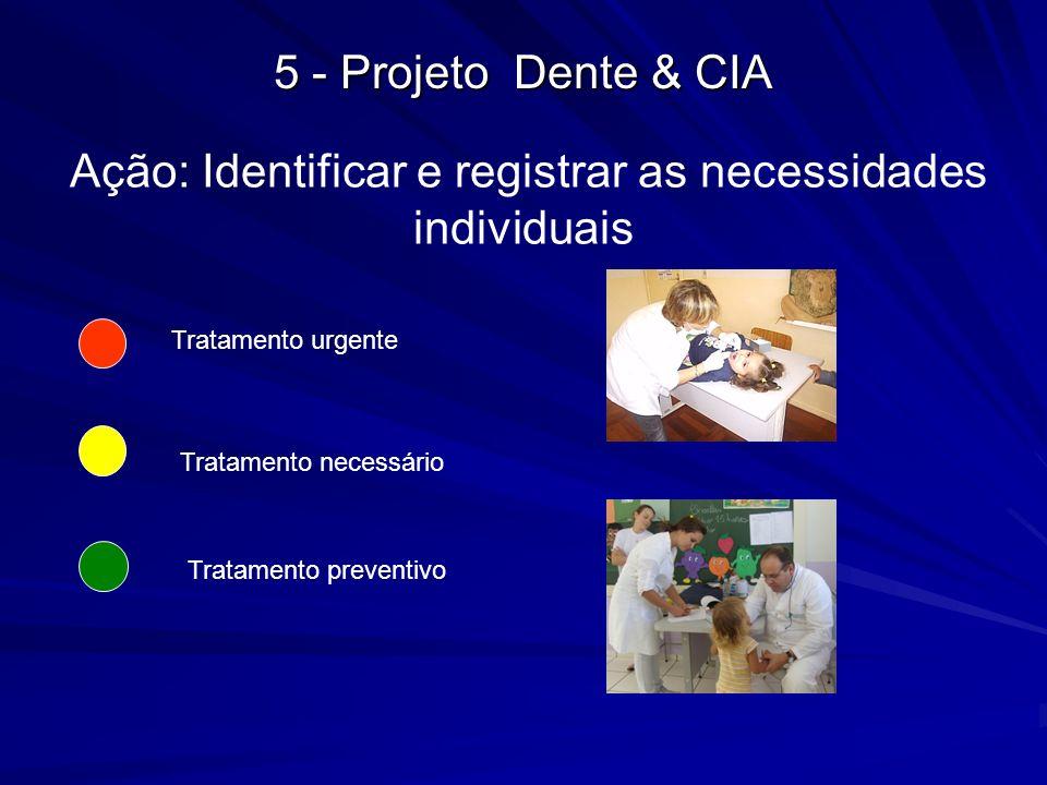Ação: Identificar e registrar as necessidades individuais