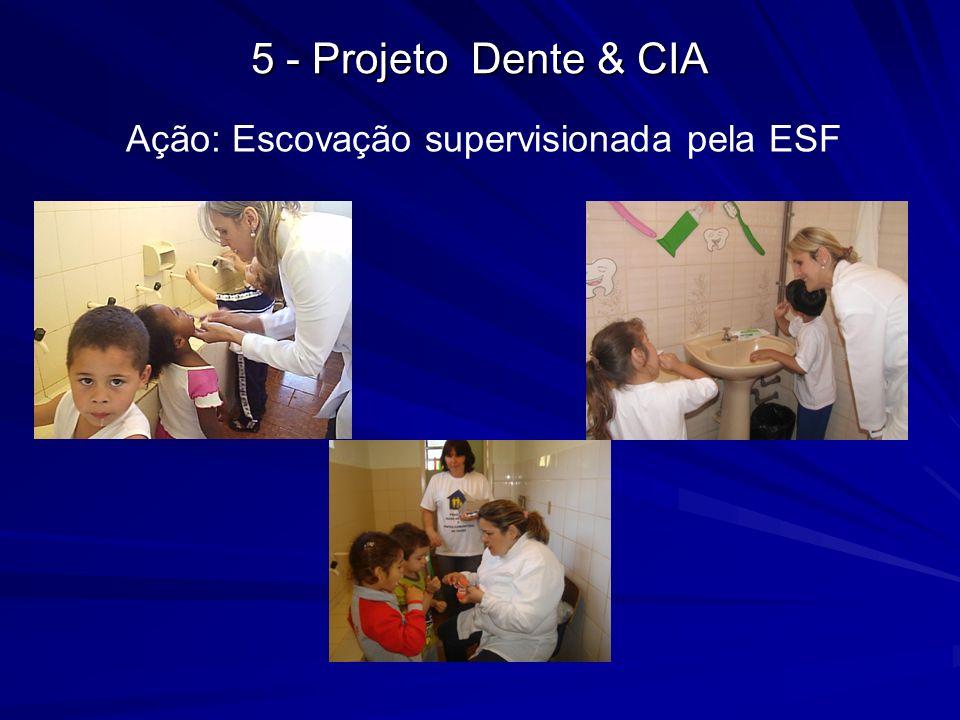 Ação: Escovação supervisionada pela ESF