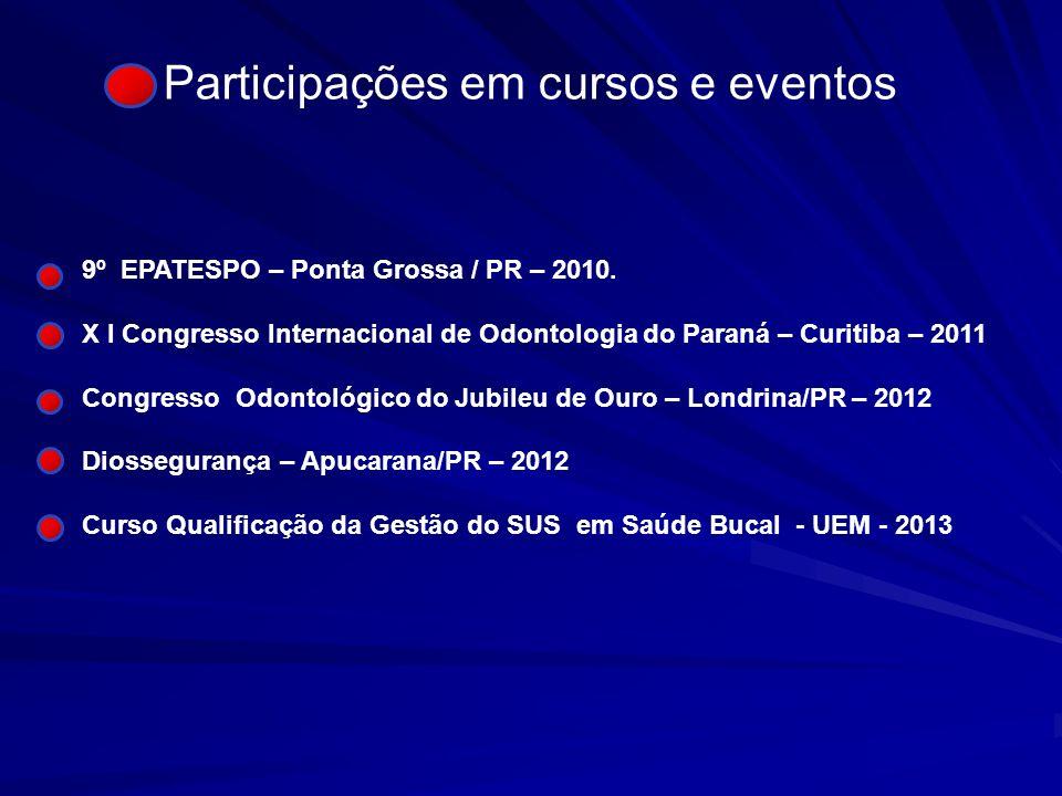 Participações em cursos e eventos