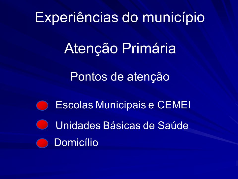Experiências do município