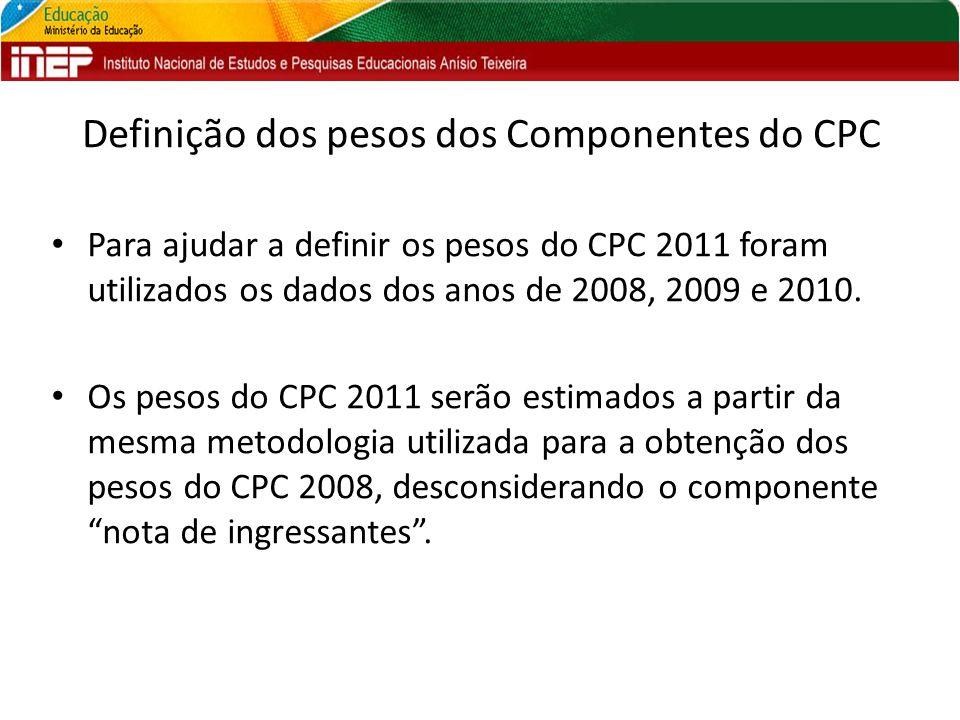 Definição dos pesos dos Componentes do CPC
