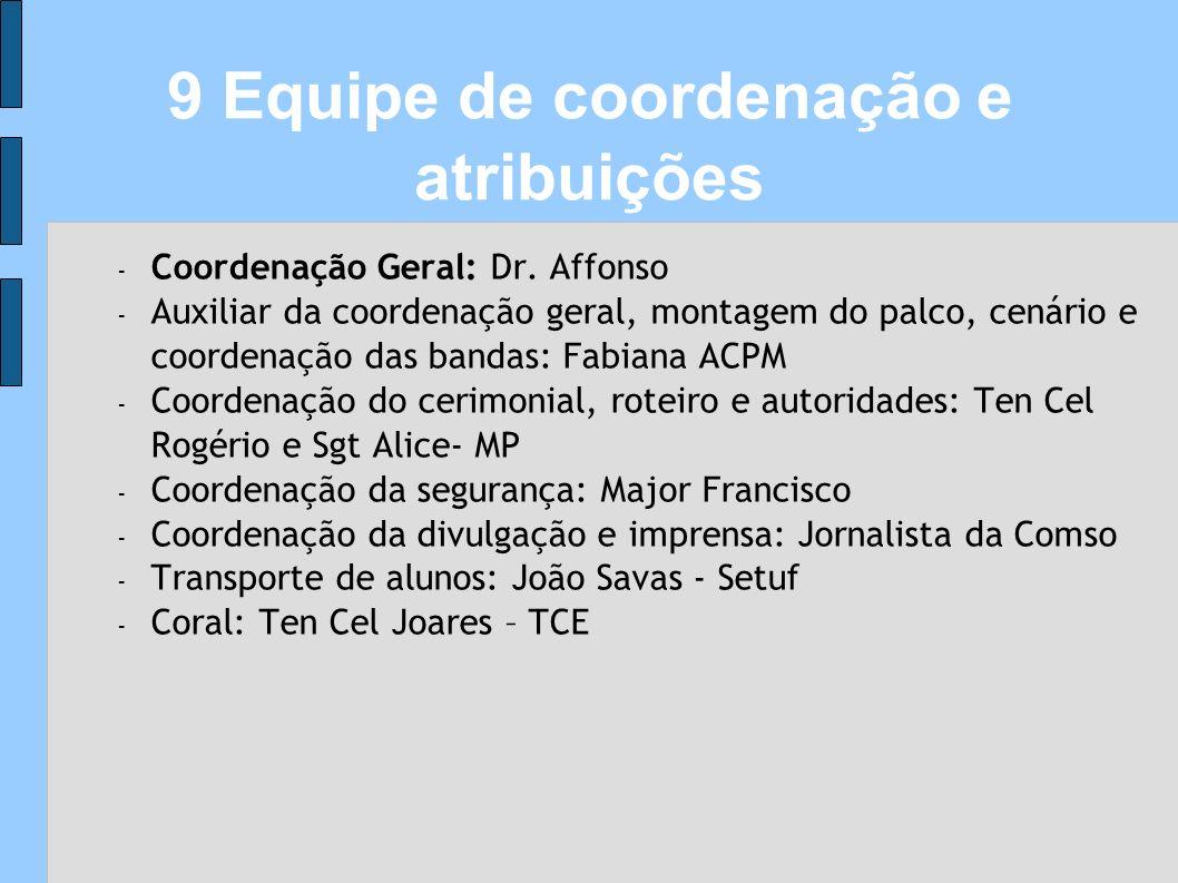 9 Equipe de coordenação e atribuições