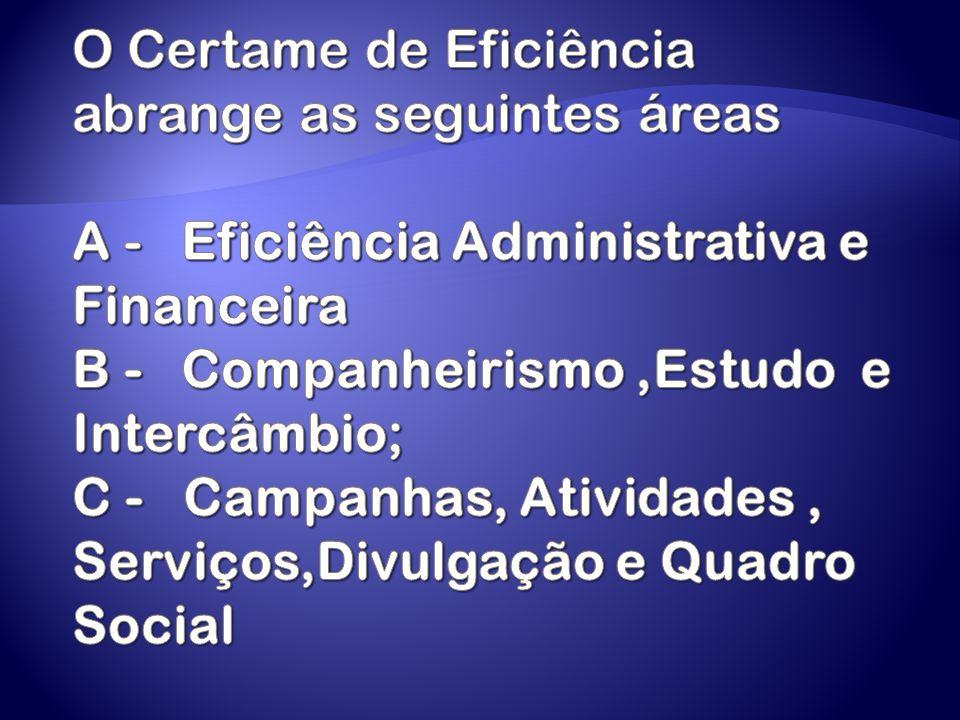 O Certame de Eficiência abrange as seguintes áreas A - Eficiência Administrativa e Financeira B - Companheirismo ,Estudo e Intercâmbio; C - Campanhas, Atividades , Serviços,Divulgação e Quadro Social