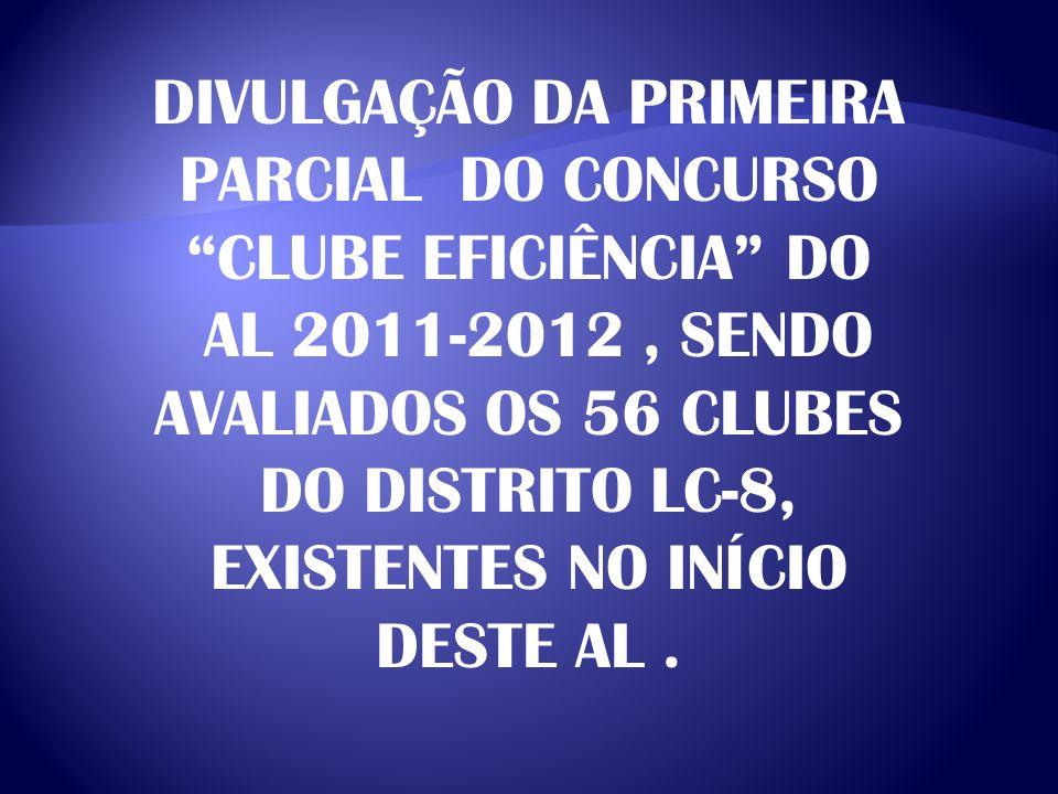 DIVULGAÇÃO DA PRIMEIRA PARCIAL DO CONCURSO CLUBE EFICIÊNCIA DO
