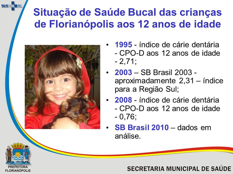 Situação de Saúde Bucal das crianças de Florianópolis aos 12 anos de idade