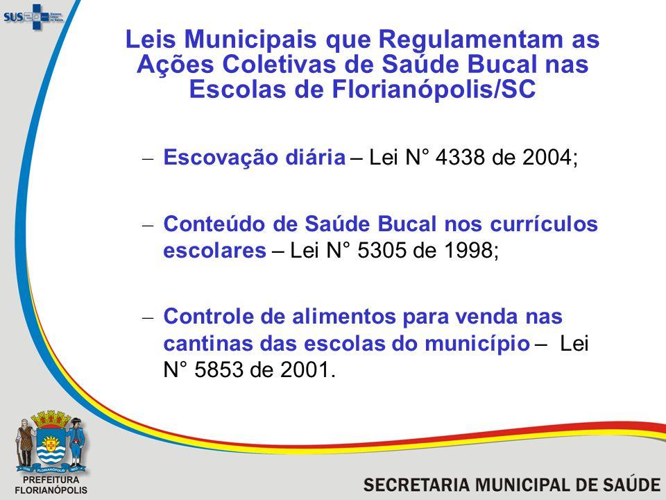 Leis Municipais que Regulamentam as Ações Coletivas de Saúde Bucal nas Escolas de Florianópolis/SC
