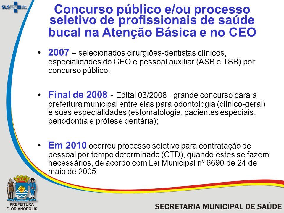 Concurso público e/ou processo seletivo de profissionais de saúde bucal na Atenção Básica e no CEO