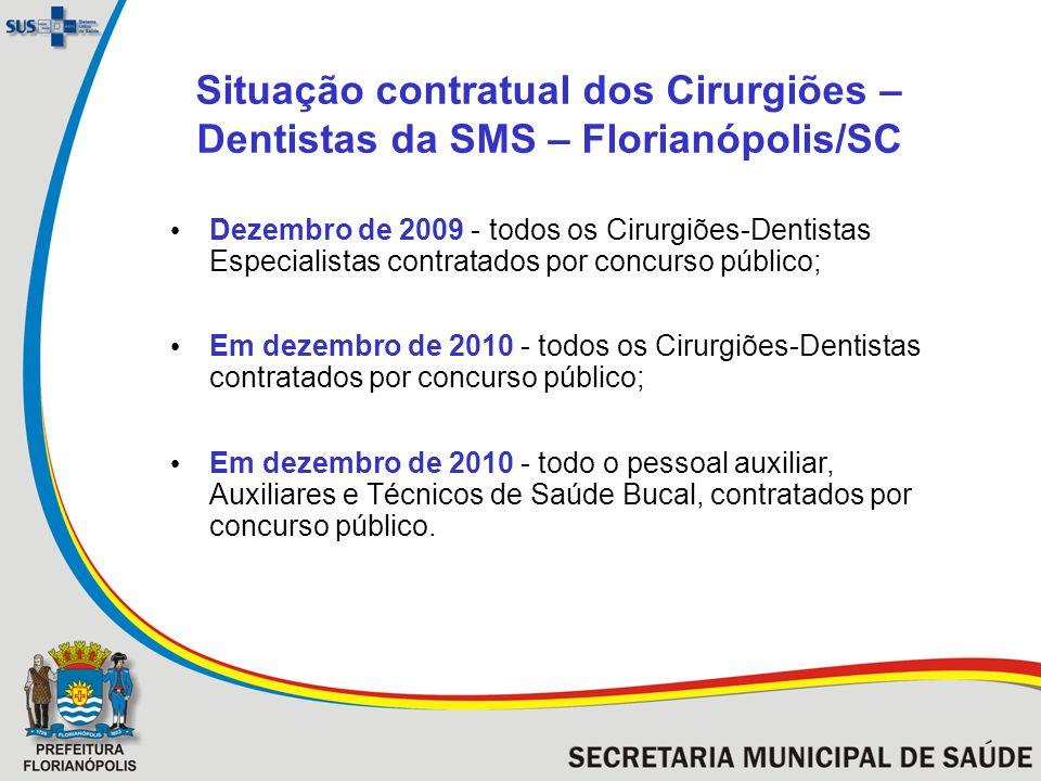 Situação contratual dos Cirurgiões – Dentistas da SMS – Florianópolis/SC
