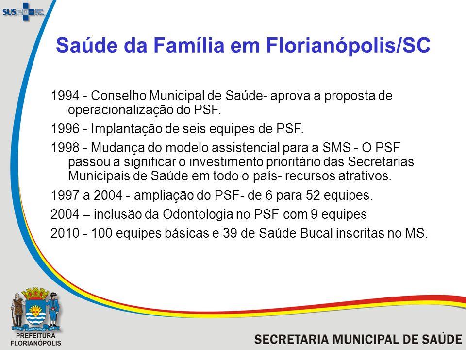 Saúde da Família em Florianópolis/SC