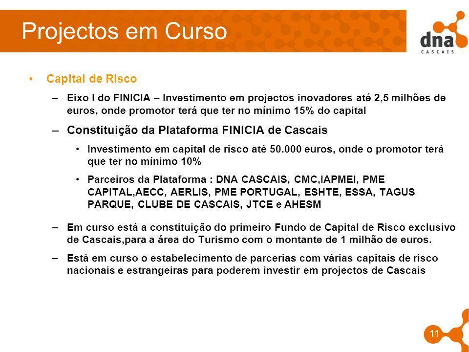 Projectos em Curso Capital de Risco