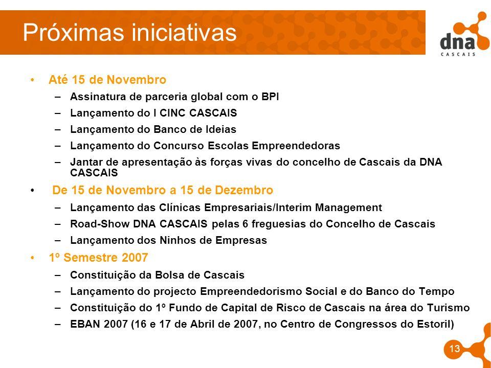 Próximas iniciativas Até 15 de Novembro