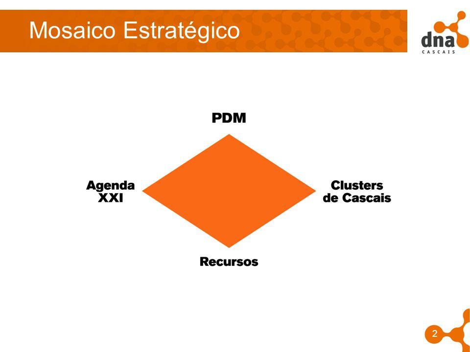 Mosaico Estratégico