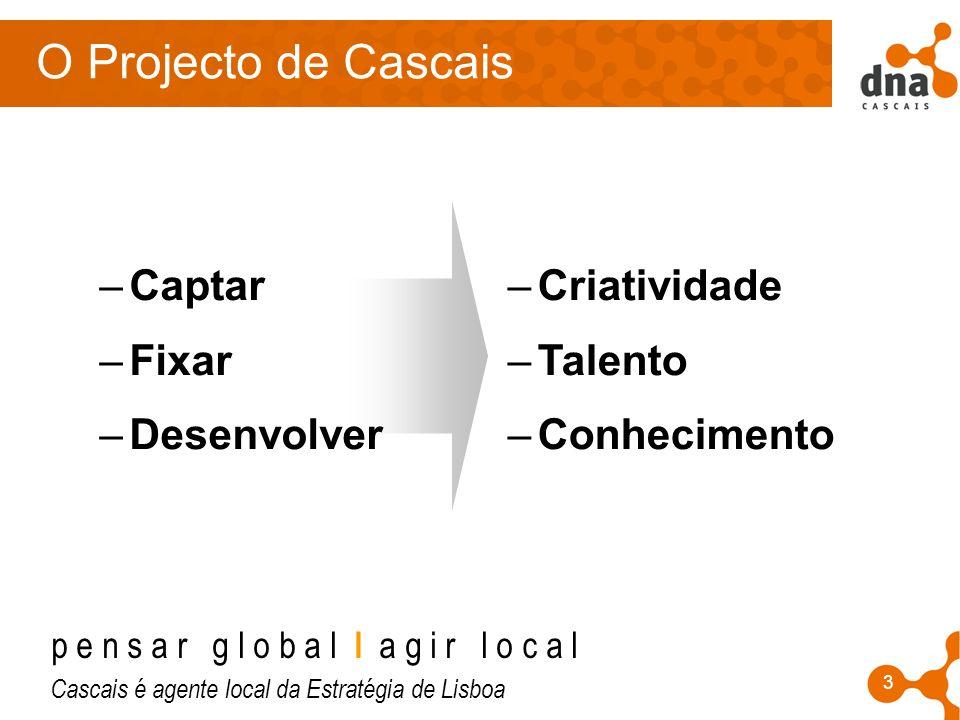 O Projecto de Cascais Captar Fixar Desenvolver Criatividade Talento