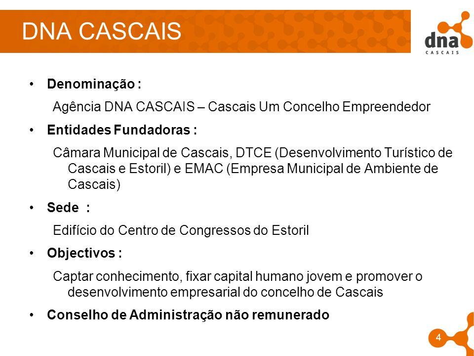 DNA CASCAIS Denominação :