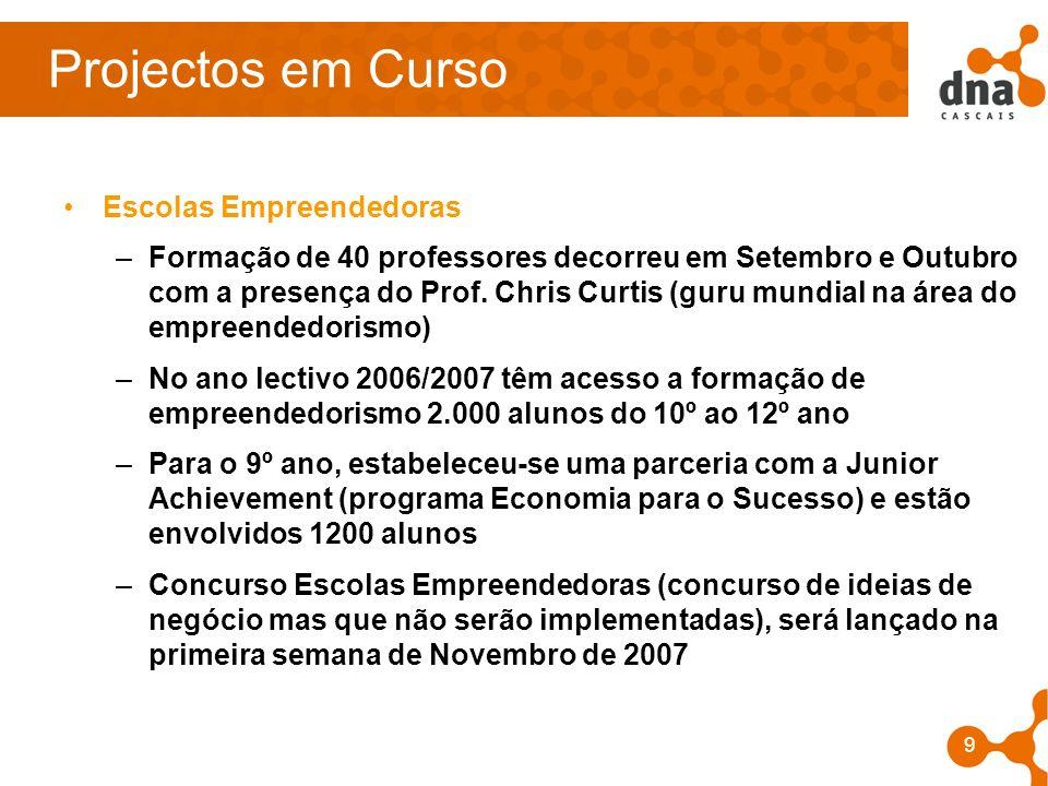 Projectos em Curso Escolas Empreendedoras