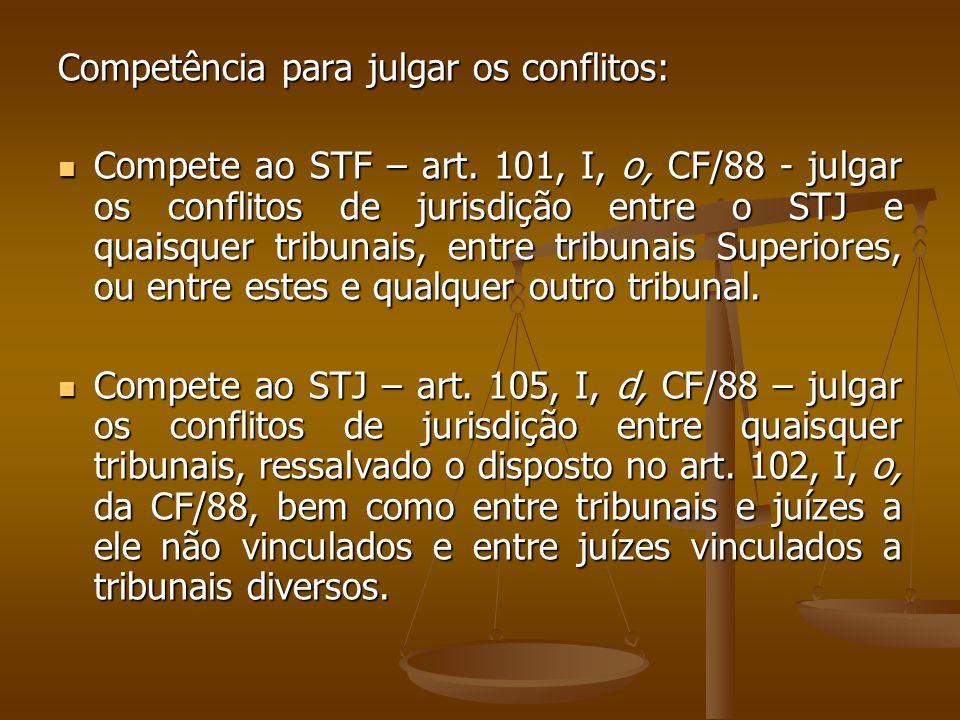 Competência para julgar os conflitos: