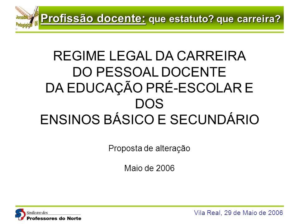 REGIME LEGAL DA CARREIRA DO PESSOAL DOCENTE