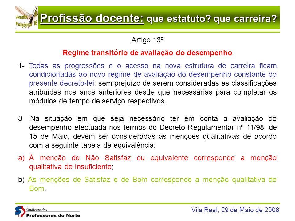 Regime transitório de avaliação do desempenho