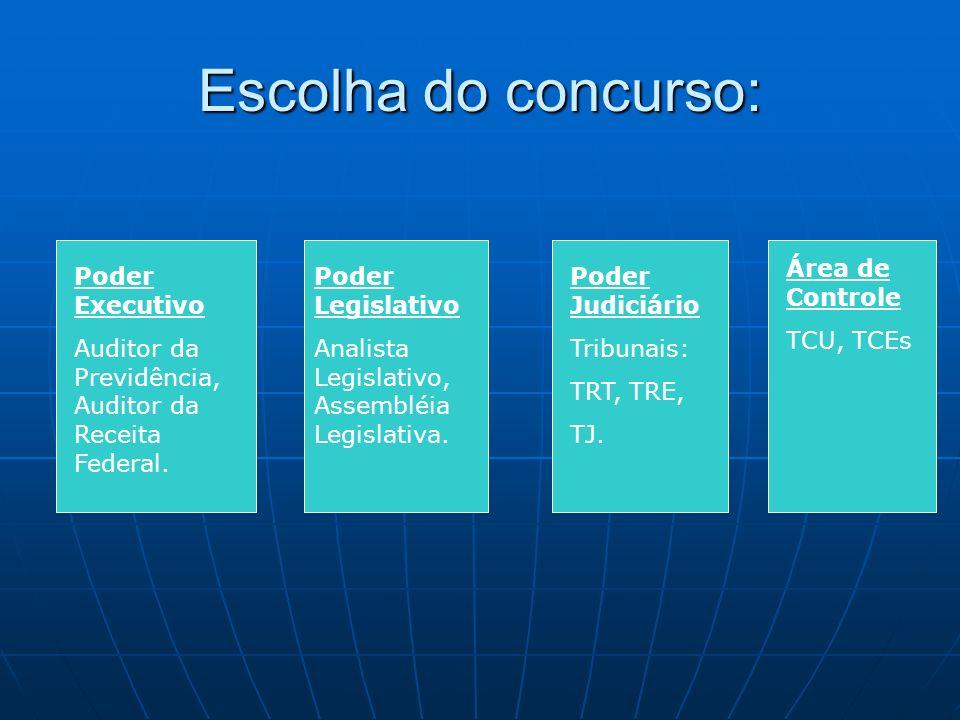 Escolha do concurso: Área de Controle TCU, TCEs Poder Executivo