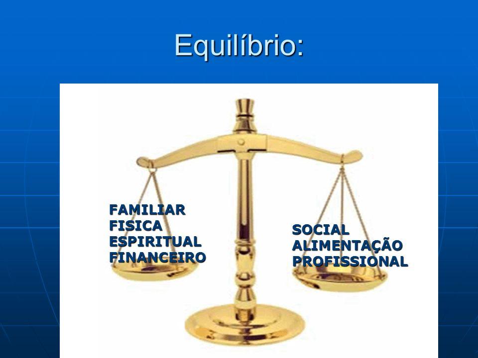 Equilíbrio: FAMILIAR FISICA ESPIRITUAL SOCIAL FINANCEIRO ALIMENTAÇÃO