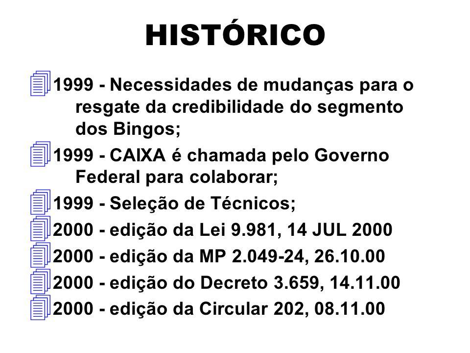 HISTÓRICO 1999 - Necessidades de mudanças para o resgate da credibilidade do segmento dos Bingos;