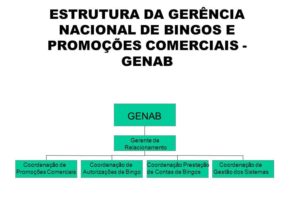 ESTRUTURA DA GERÊNCIA NACIONAL DE BINGOS E PROMOÇÕES COMERCIAIS - GENAB
