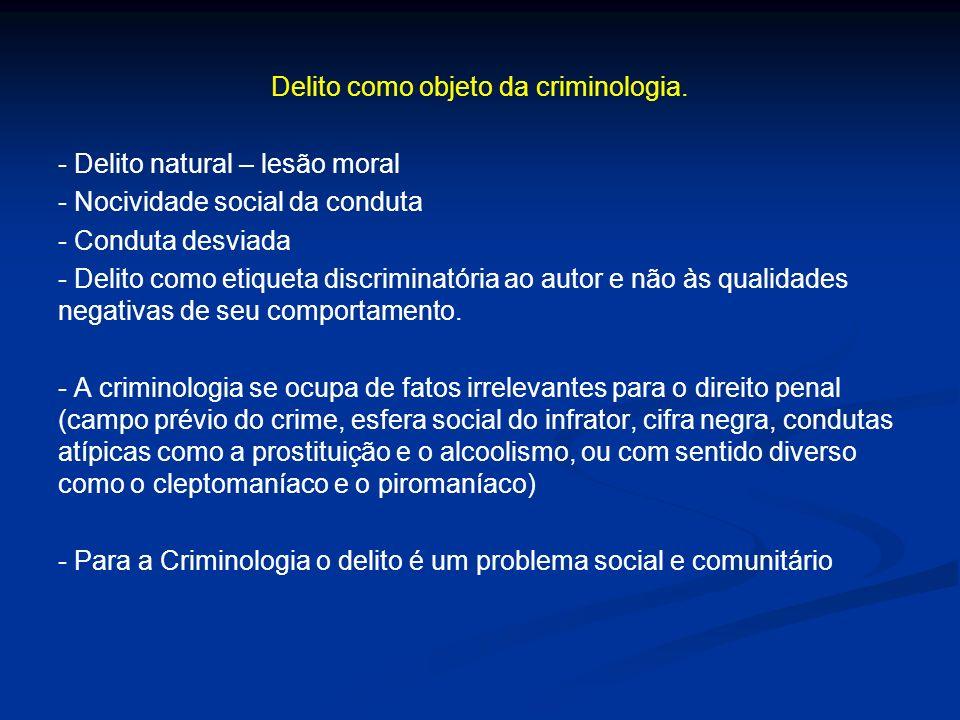 Delito como objeto da criminologia