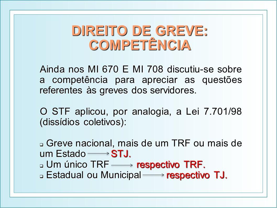 DIREITO DE GREVE: COMPETÊNCIA