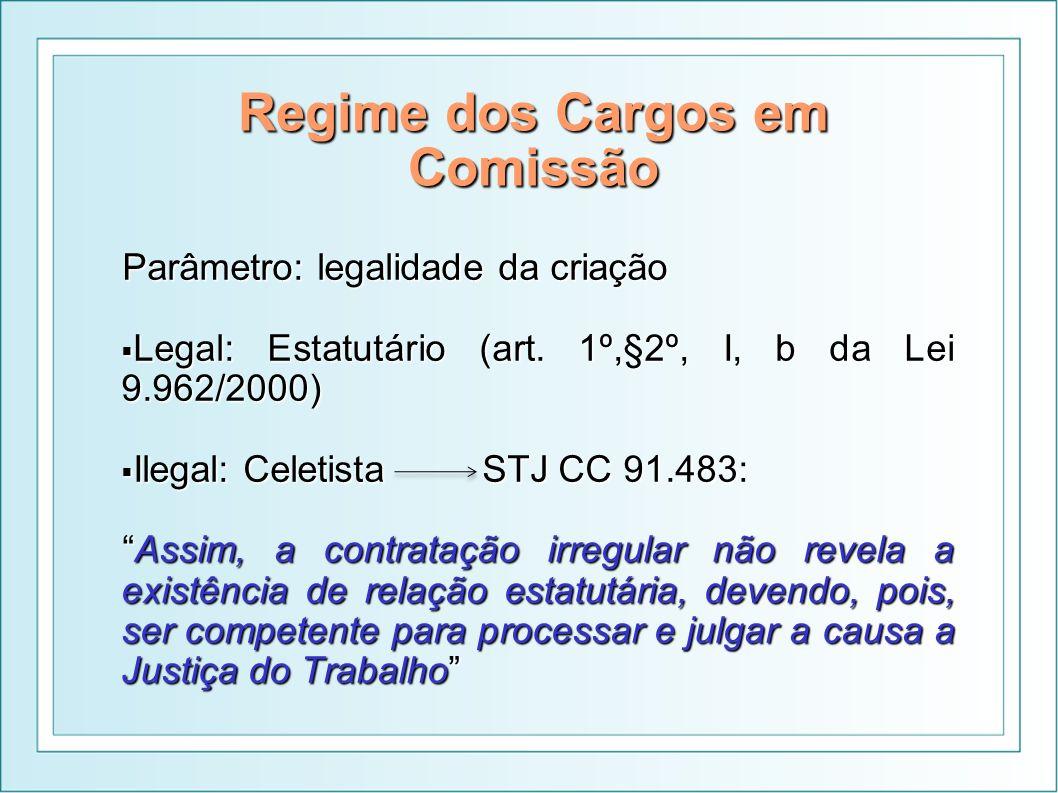Regime dos Cargos em Comissão