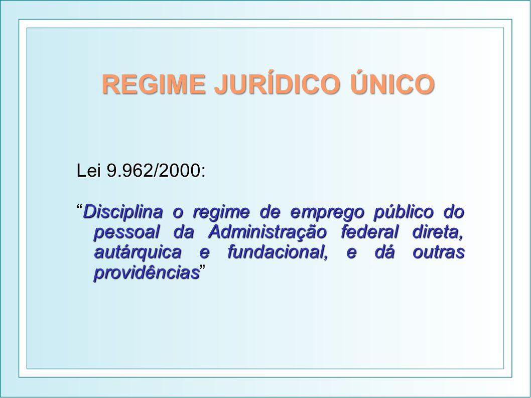 REGIME JURÍDICO ÚNICO Lei 9.962/2000: