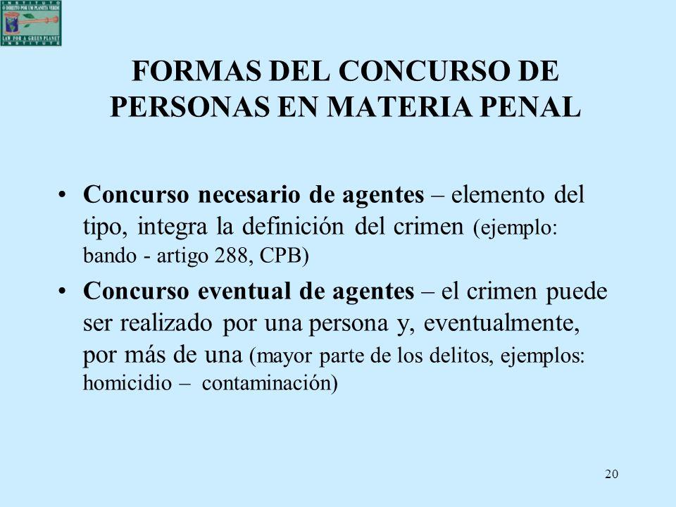 FORMAS DEL CONCURSO DE PERSONAS EN MATERIA PENAL