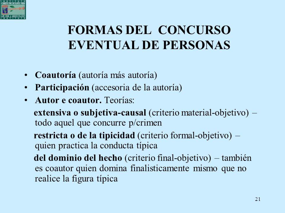 FORMAS DEL CONCURSO EVENTUAL DE PERSONAS