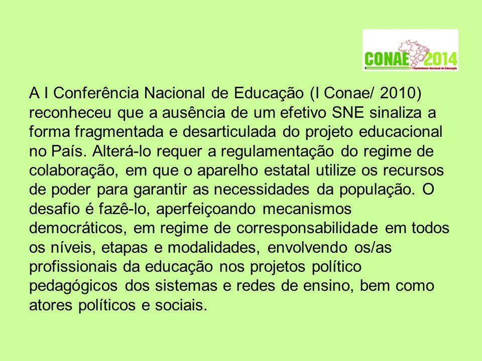 A I Conferência Nacional de Educação (I Conae/ 2010)