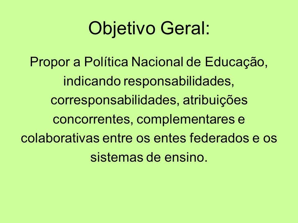Objetivo Geral: Propor a Política Nacional de Educação,