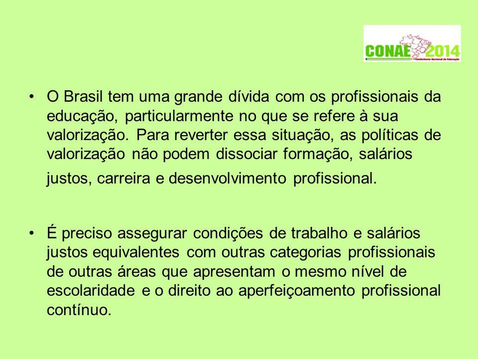 O Brasil tem uma grande dívida com os profissionais da educação, particularmente no que se refere à sua valorização. Para reverter essa situação, as políticas de valorização não podem dissociar formação, salários justos, carreira e desenvolvimento profissional.