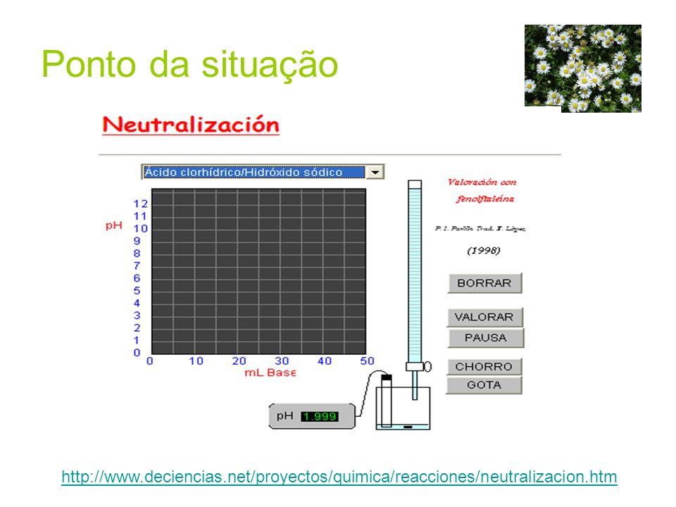 Ponto da situação http://www.deciencias.net/proyectos/quimica/reacciones/neutralizacion.htm