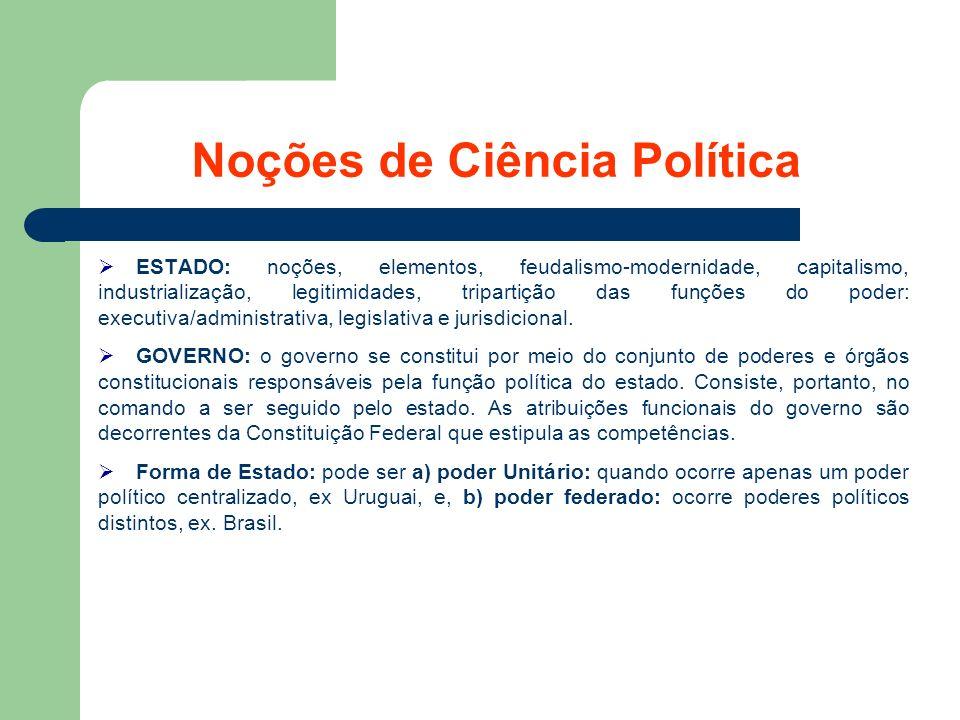 Noções de Ciência Política